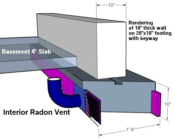 radon vent egress window drain foundation drain assembly to sump